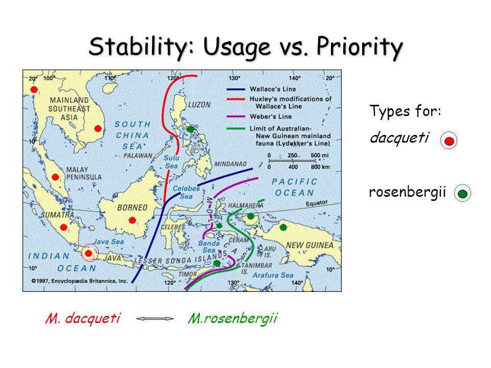 Stability: Usage vs. Priority Types for: dacqueti rosenbergii M. dacqueti M.rosenbergii