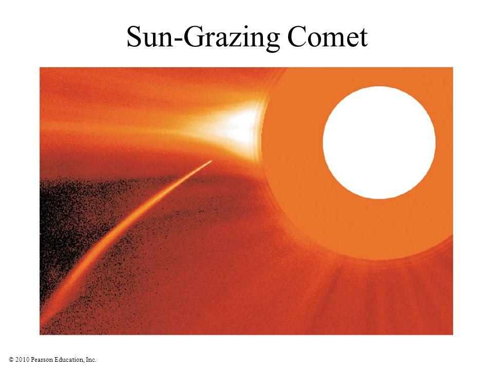 © 2010 Pearson Education, Inc. Sun-Grazing Comet
