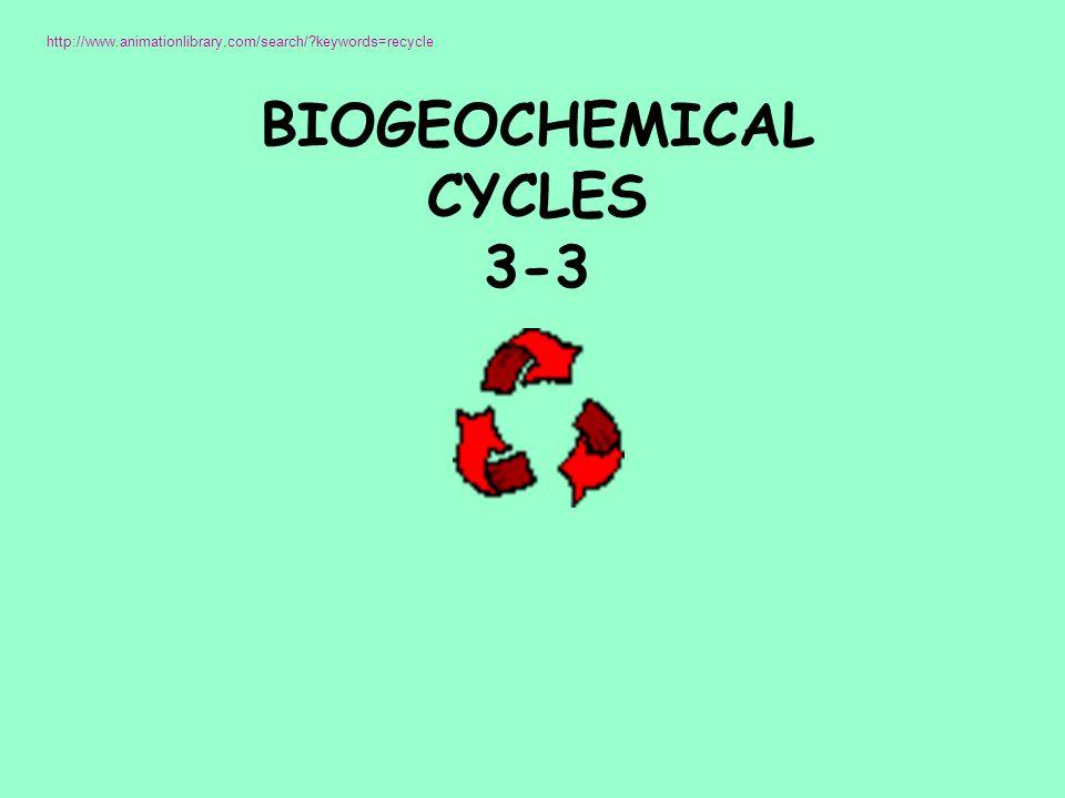 BIOGEOCHEMICAL CYCLES 3-3 http://www.animationlibrary.com/search/?keywords=recycle