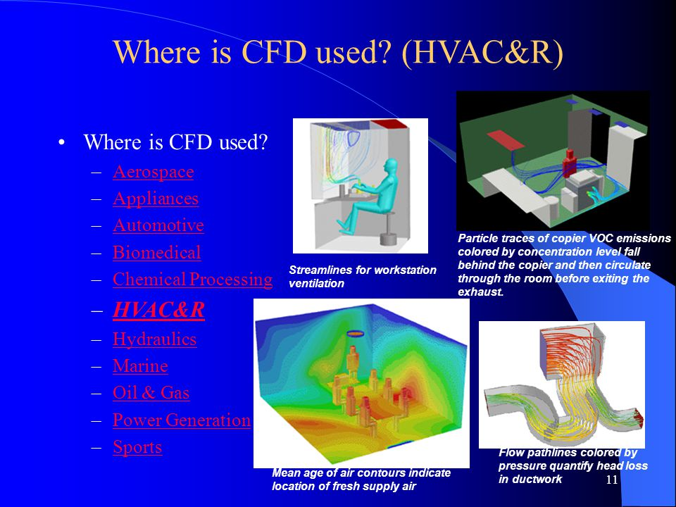 11 Where is CFD used? (HVAC&R) Where is CFD used? –AerospaceAerospace –AppliancesAppliances –AutomotiveAutomotive –BiomedicalBiomedical –Chemical Proc