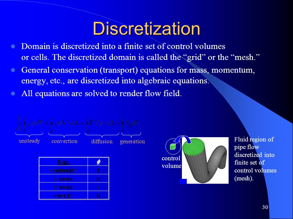 "30 Discretization Domain is discretized into a finite set of control volumes or cells. The discretized domain is called the ""grid"" or the ""mesh."" Gene"