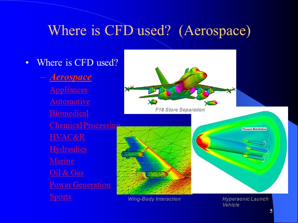 5 Where is CFD used? (Aerospace) Where is CFD used? –Aerospace –AppliancesAppliances –AutomotiveAutomotive –BiomedicalBiomedical –Chemical ProcessingC