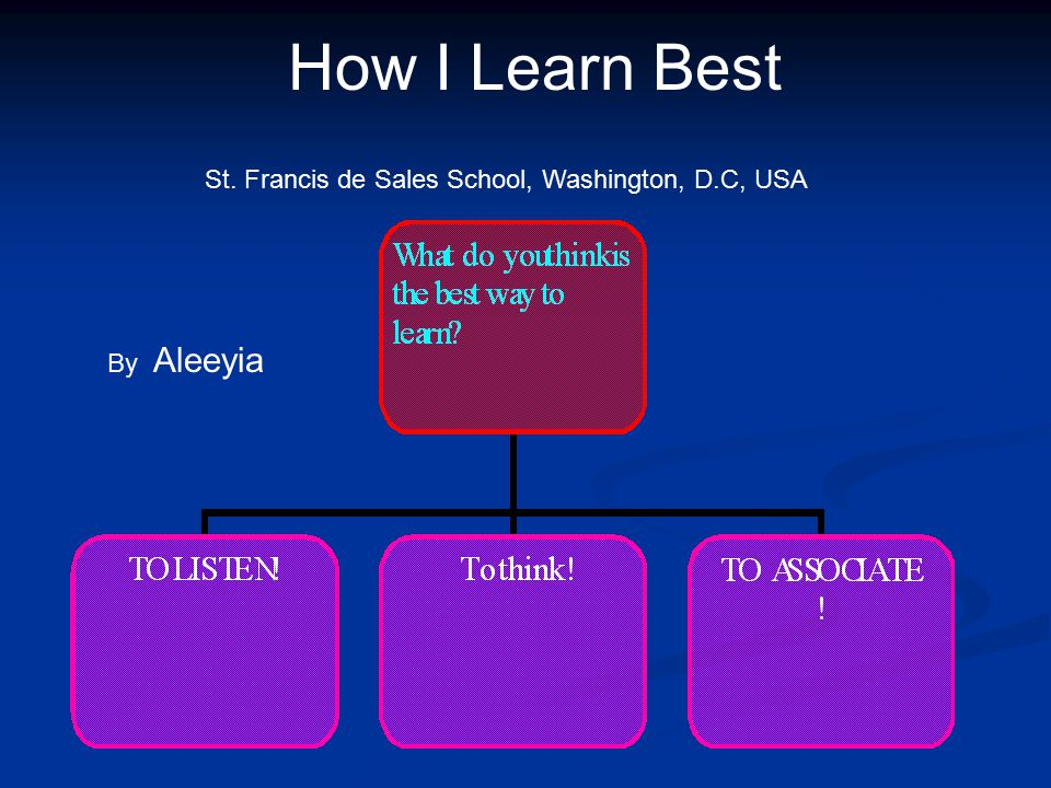 How I Learn Best By Aleeyia St. Francis de Sales School, Washington, D.C, USA