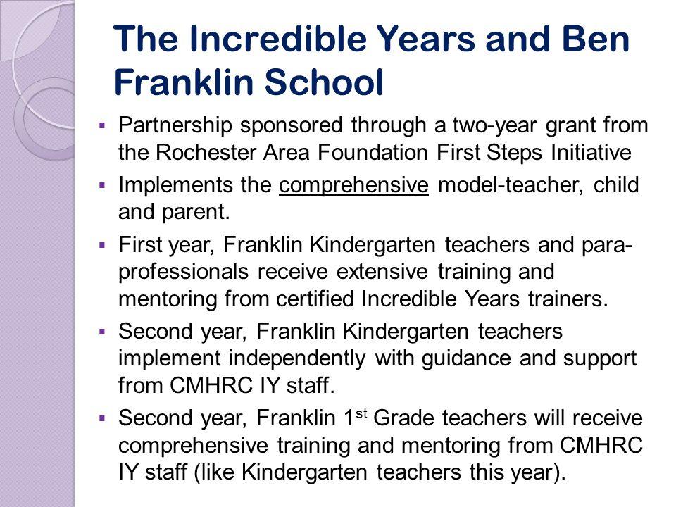Why offer Dina Dinosaur in kindergarten classes at Ben Franklin school.