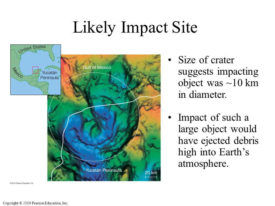 Likely Impact Site Size of crater suggests impacting object was ~10 km in diameter.