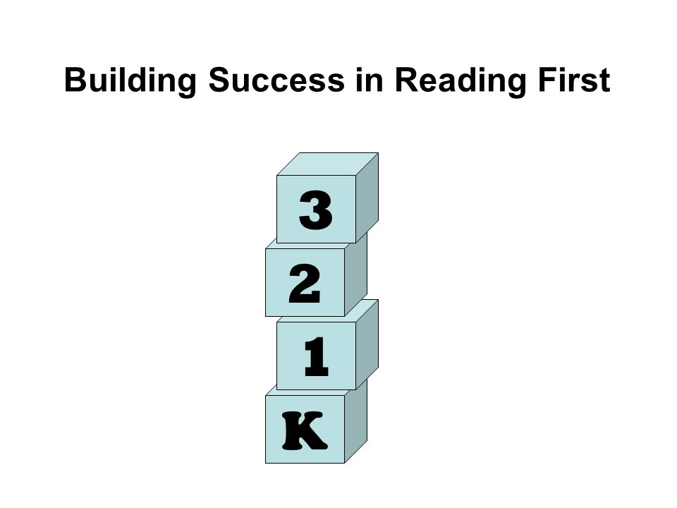 K 1 2 3 Building Success in Reading First