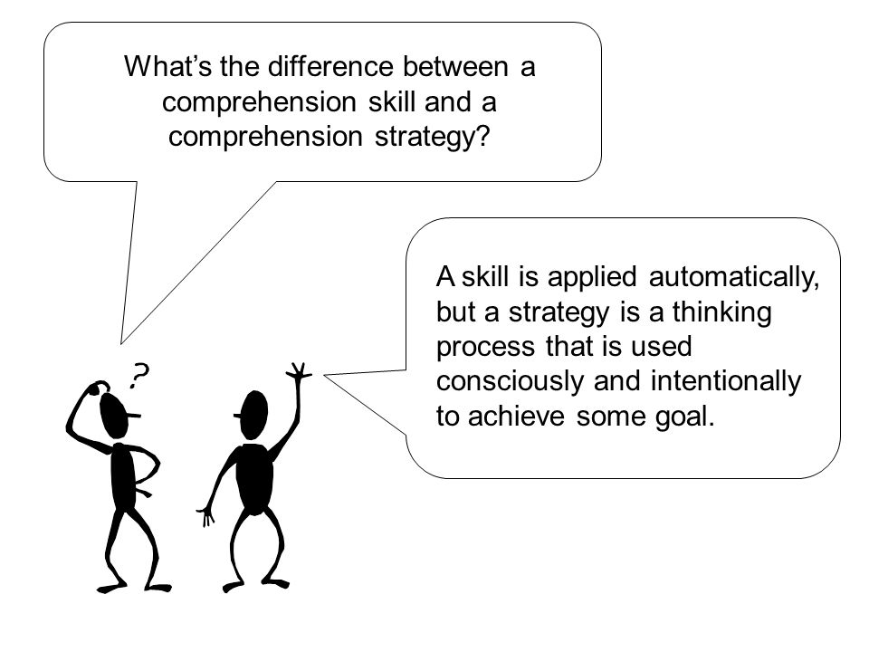 What's the difference between a comprehension skill and a comprehension strategy.