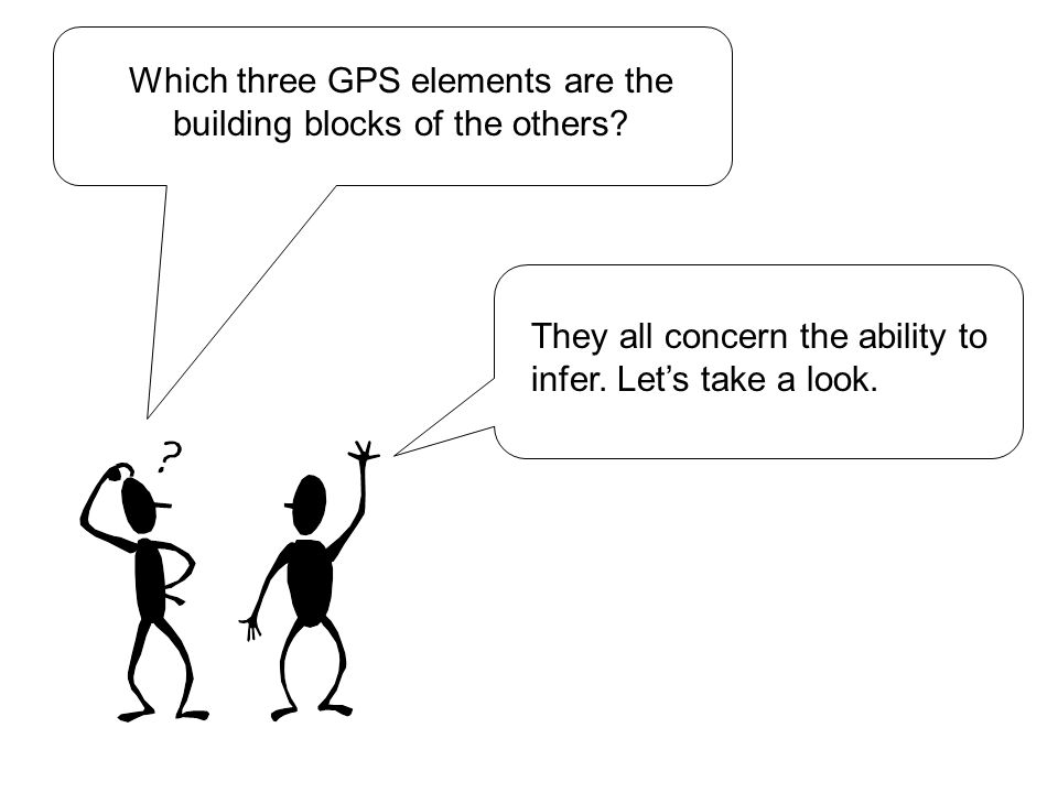 Which three GPS elements are the building blocks of the others.