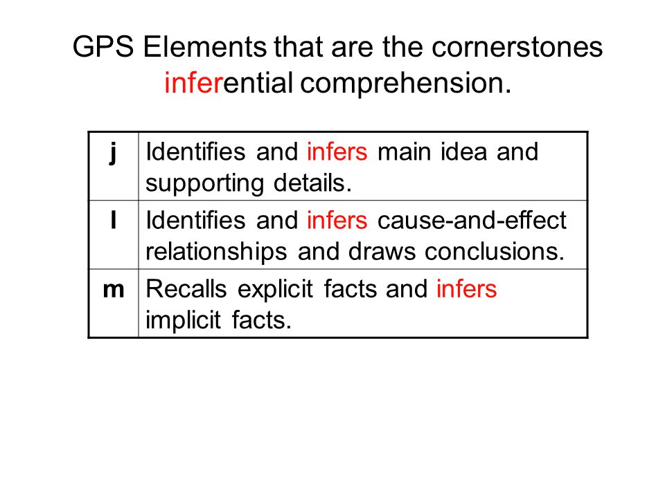 GPS Elements that are the cornerstones inferential comprehension.