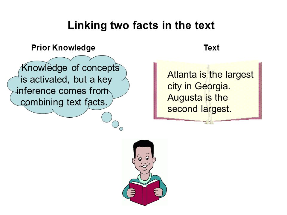 Linking two facts in the text Knowledge of concepts is activated, but a key inference comes from combining text facts.