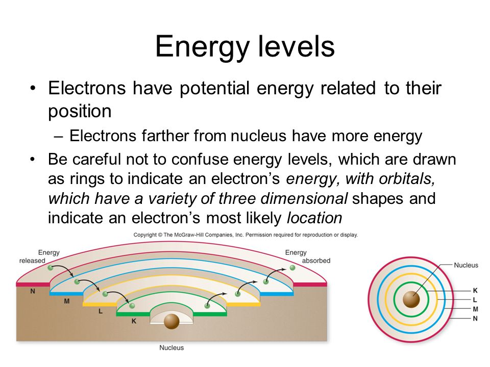 Energy levels Electrons have potential energy related to their position –Electrons farther from nucleus have more energy Be careful not to confuse ene