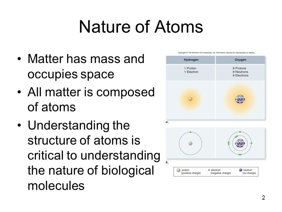 2 Nature of Atoms Matter has mass and occupies space All matter is composed of atoms Understanding the structure of atoms is critical to understanding