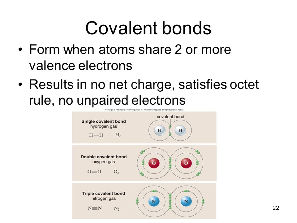 22 Covalent bonds Form when atoms share 2 or more valence electrons Results in no net charge, satisfies octet rule, no unpaired electrons