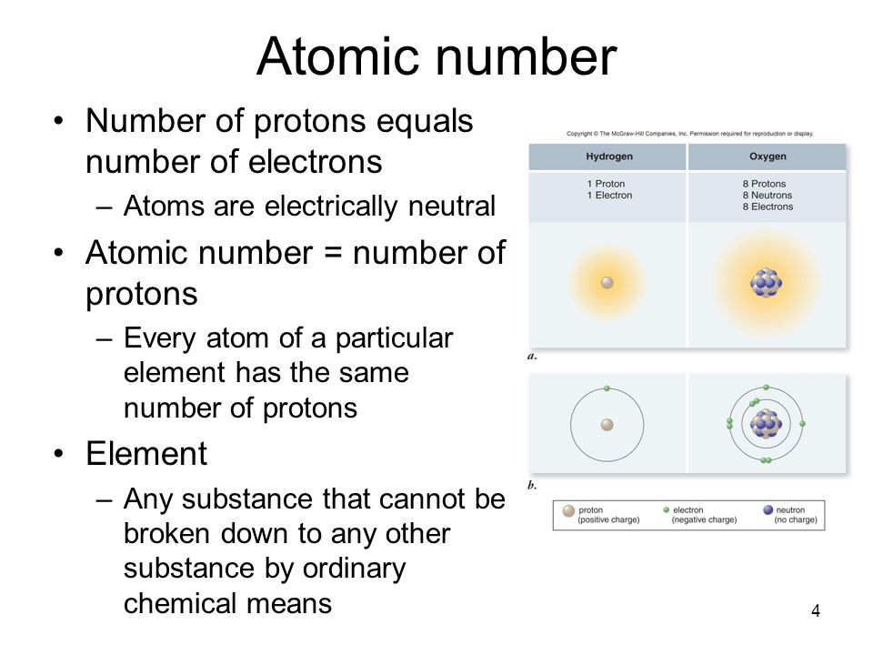 4 Atomic number Number of protons equals number of electrons –Atoms are electrically neutral Atomic number = number of protons –Every atom of a partic