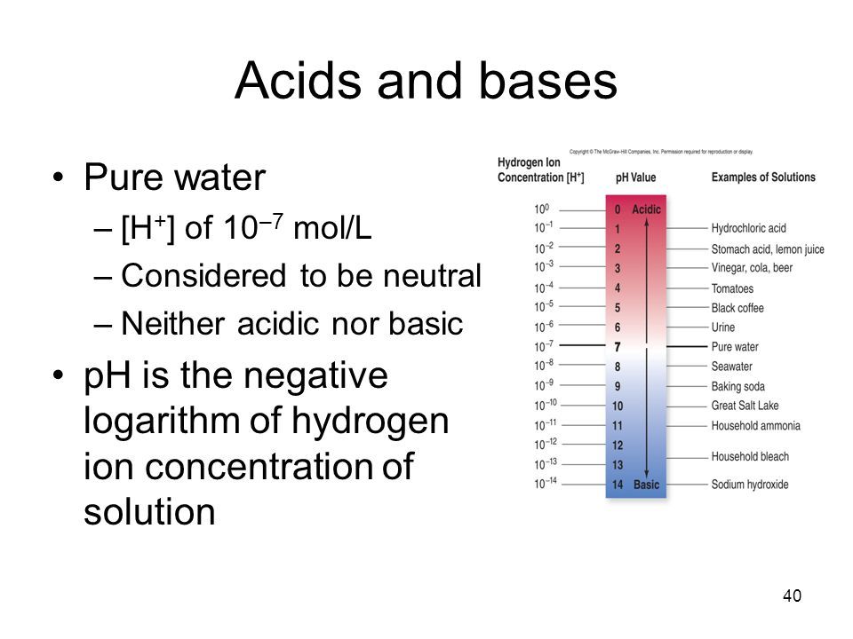 40 Acids and bases Pure water –[H + ] of 10 –7 mol/L –Considered to be neutral –Neither acidic nor basic pH is the negative logarithm of hydrogen ion