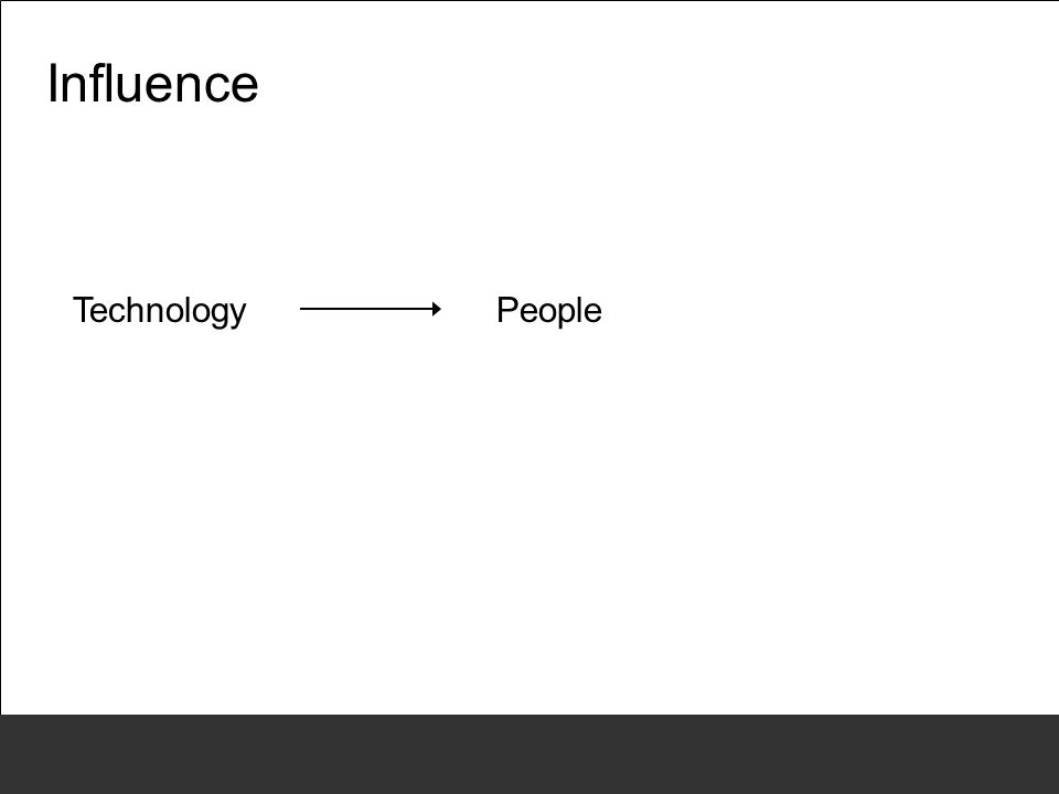 Influence TechnologyPeople