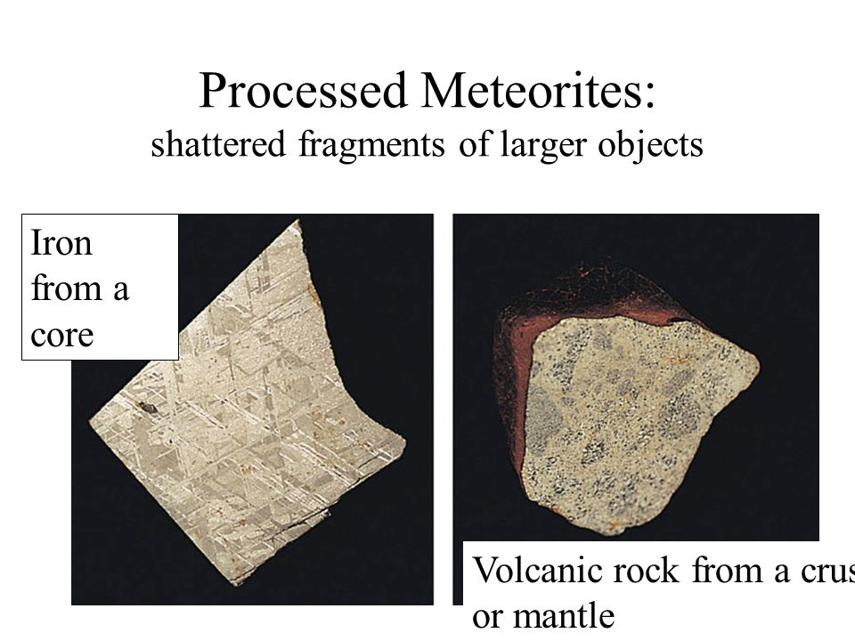 Processed Meteorites: shattered fragments of larger objects Iron from a core Volcanic rock from a crust or mantle