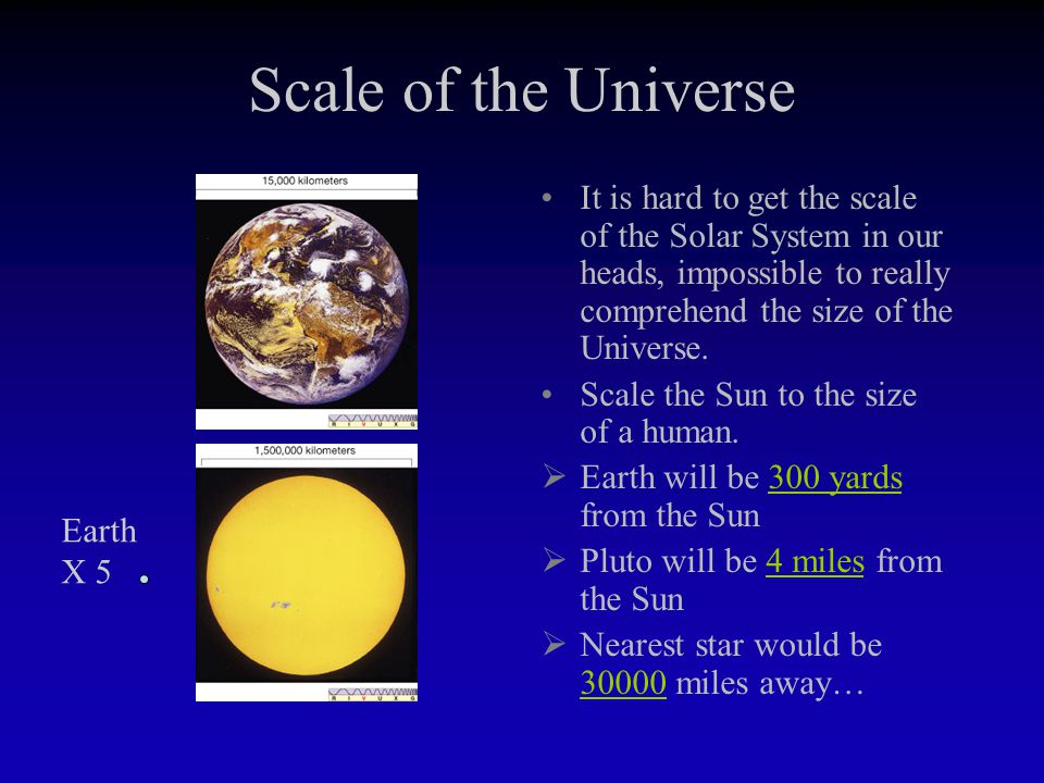 Our Place in Size Scales 10 -15 10 -10 10 -5 1 10 5 10 10 10 15 10 20 10 25 Atomic nuclei Atoms virus human Diameter of Earth 1 AU Distance to the nearest star Diameter of the Galaxy Size of the observable universe