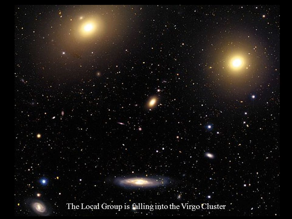 Groups of Galaxies The Milky Way Galaxy is a member of a small group of galaxies.