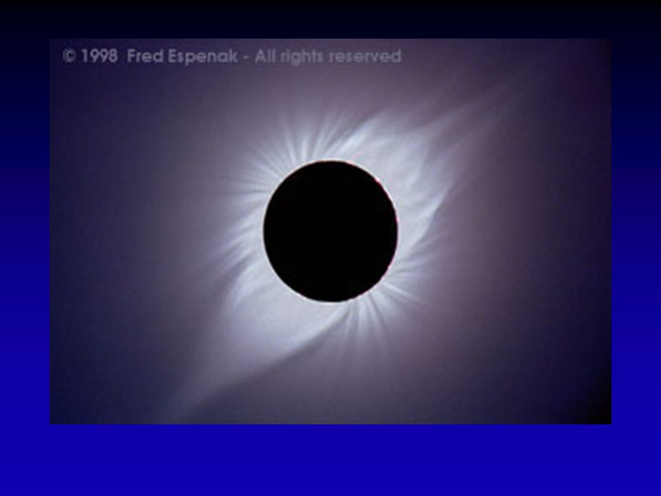 Solar Eclipse A similar thing can happen during the new moon.