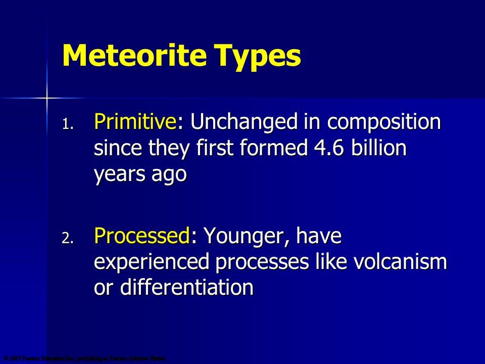 Meteorite Types 1.