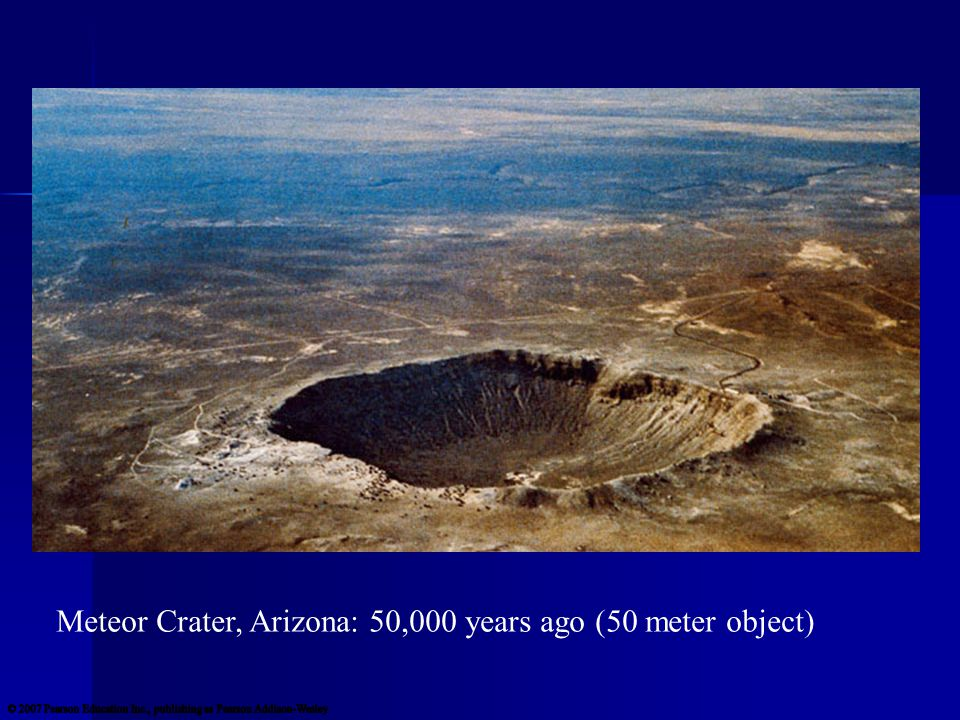Meteor Crater, Arizona: 50,000 years ago (50 meter object)