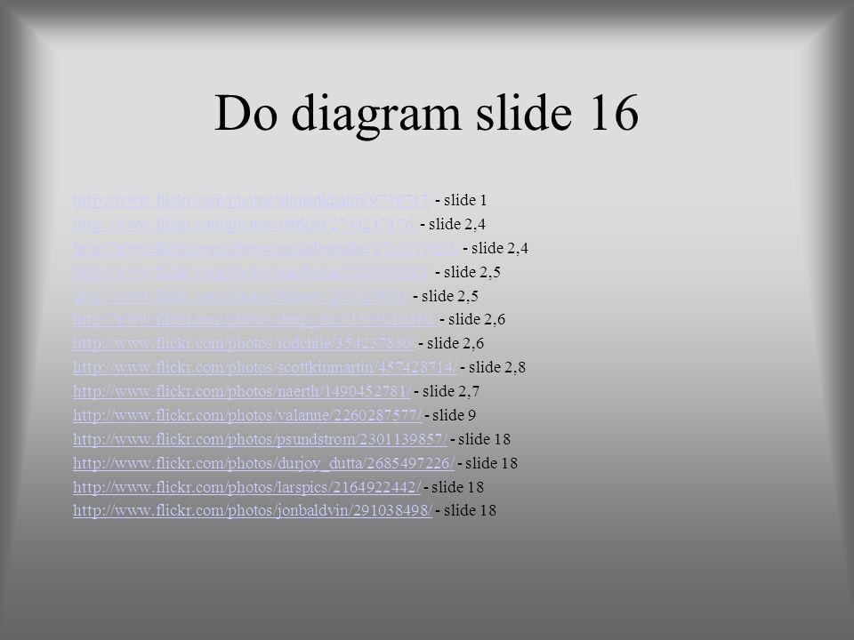 Do diagram slide 16 http://www.flickr.com/photos/ahmadkhatiri/9739747/http://www.flickr.com/photos/ahmadkhatiri/9739747/ - slide 1 http://www.flickr.c