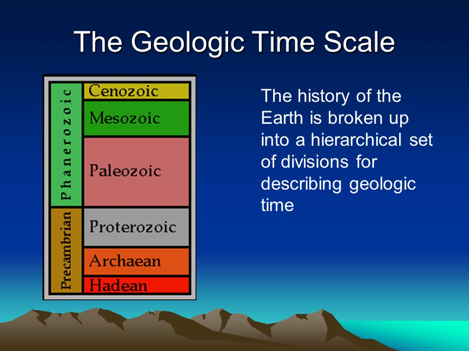 The Geologic Time Scale The history of the Earth is broken up into a hierarchical set of divisions for describing geologic time