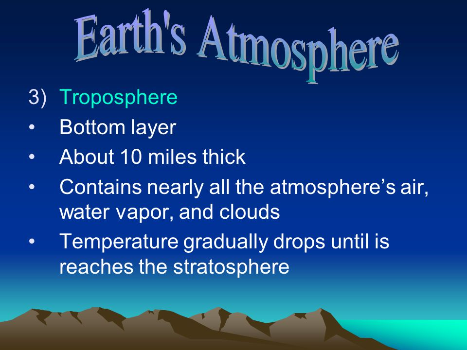 3)Troposphere Bottom layer About 10 miles thick Contains nearly all the atmosphere's air, water vapor, and clouds Temperature gradually drops until is