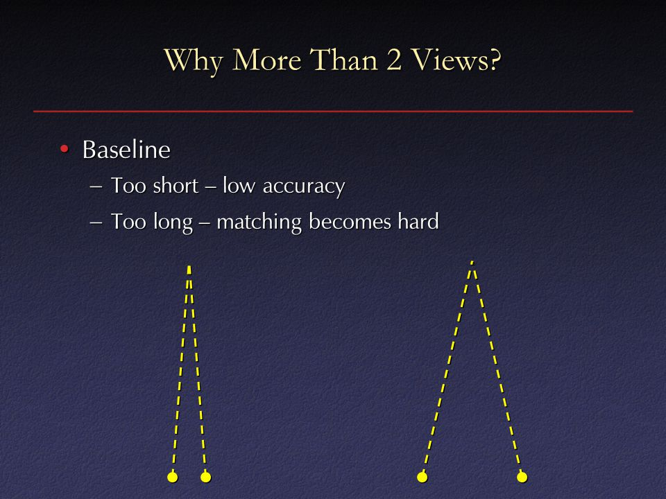 Why More Than 2 Views? Ambiguity with 2 viewsAmbiguity with 2 views Camera 1 Camera 2 Camera 3