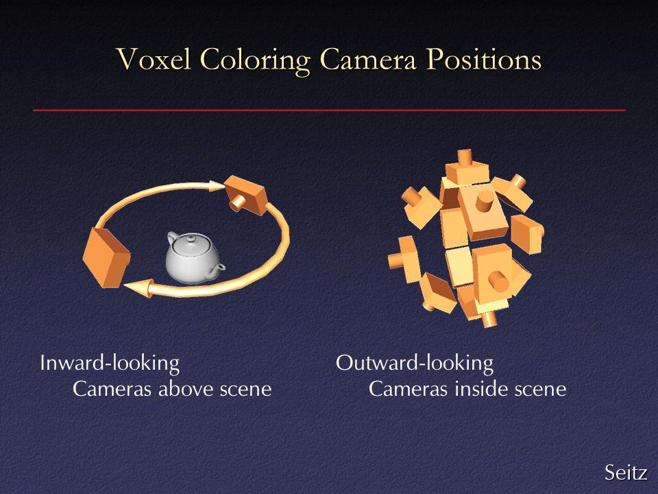 Voxel Coloring Camera Positions Inward-looking Cameras above scene Outward-looking Cameras inside scene Seitz