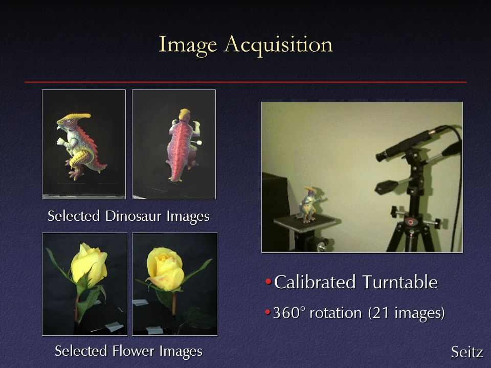 Image Acquisition Calibrated TurntableCalibrated Turntable 360° rotation (21 images)360° rotation (21 images) Selected Dinosaur Images Selected Flower Images Seitz