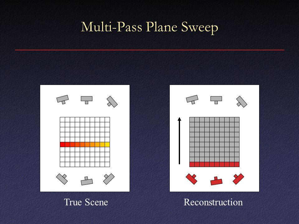 Multi-Pass Plane Sweep True SceneReconstruction
