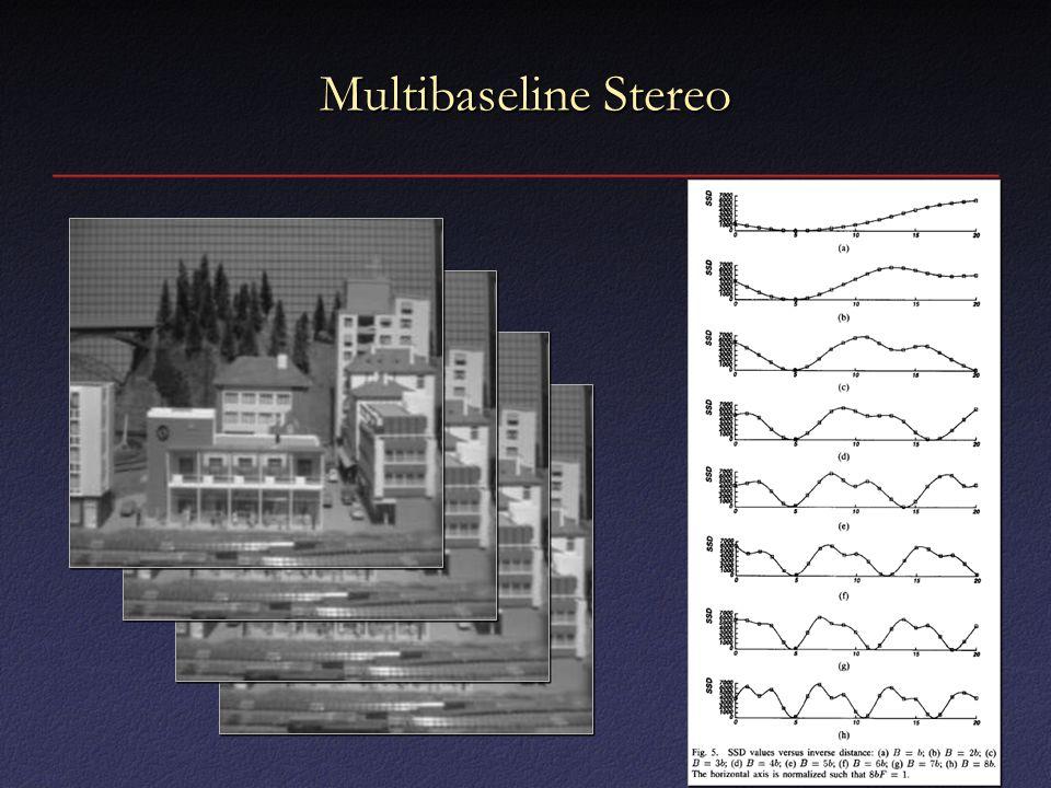 Multibaseline Stereo