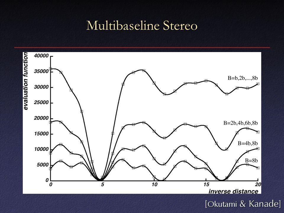 Multibaseline Stereo Reconstruction