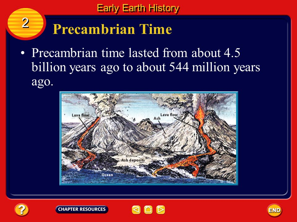 Precambrian Time Precambrian time is the longest part of Earth's history and includes the Hadean, Archean, and Proterozoic Eons.