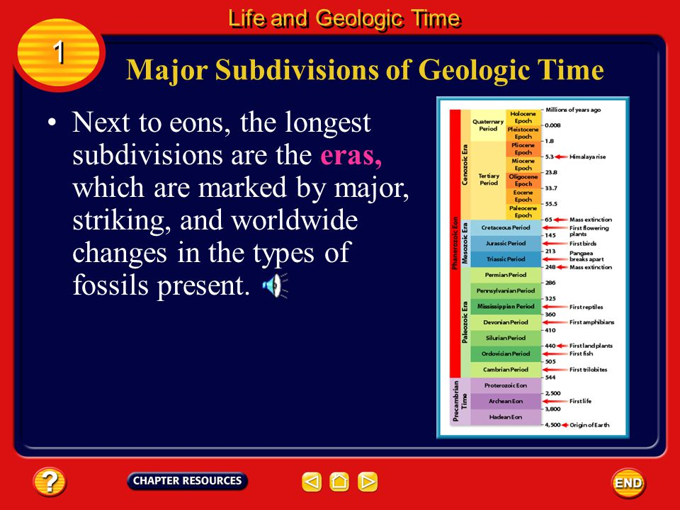 Four major subdivisions of geologic time are used— eons, eras, periods, and epochs.