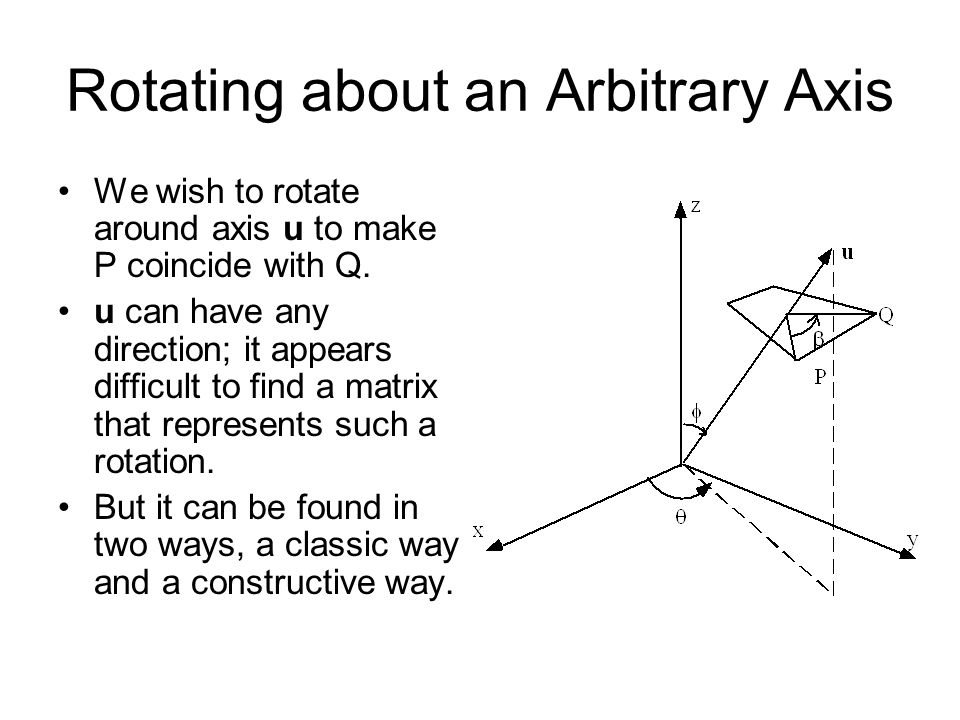 Rotating about an Arbitrary Axis We wish to rotate around axis u to make P coincide with Q. u can have any direction; it appears difficult to find a m
