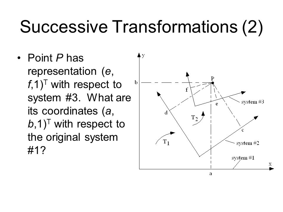 Successive Transformations (2) Point P has representation (e, f,1) T with respect to system #3. What are its coordinates (a, b,1) T with respect to th