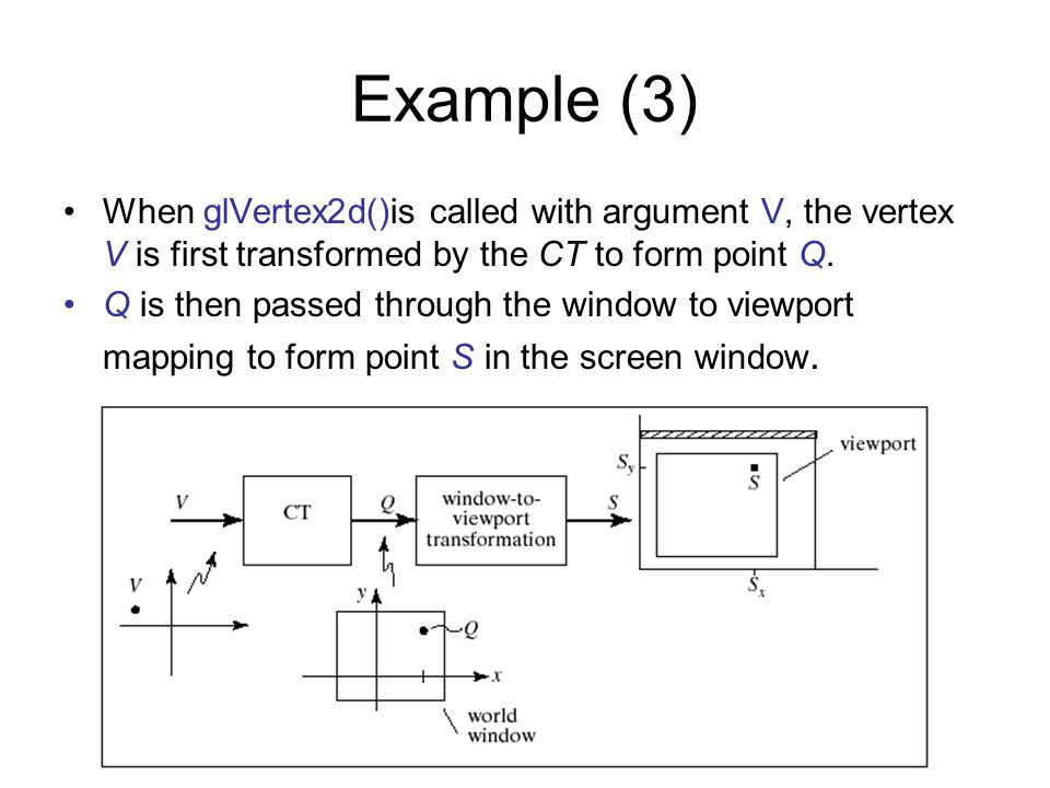 Example (3) When glVertex2d()is called with argument V, the vertex V is first transformed by the CT to form point Q. Q is then passed through the wind