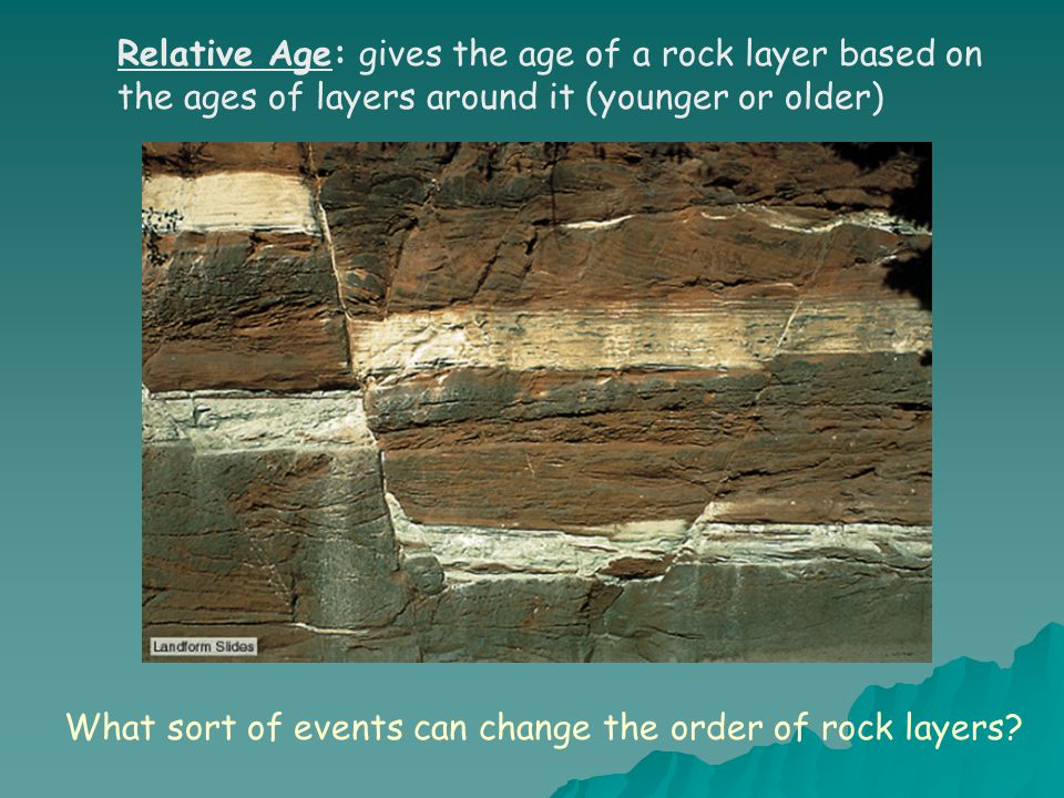 Law of Crosscutting Relationships  Fault or body of rock is younger than any other body of rock that it cuts through.