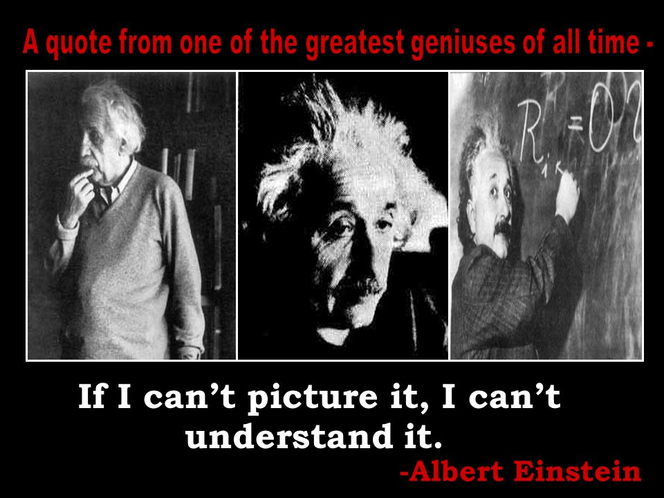 RPDP Secondary Literacy If I can't picture it, I can't understand it. -Albert Einstein