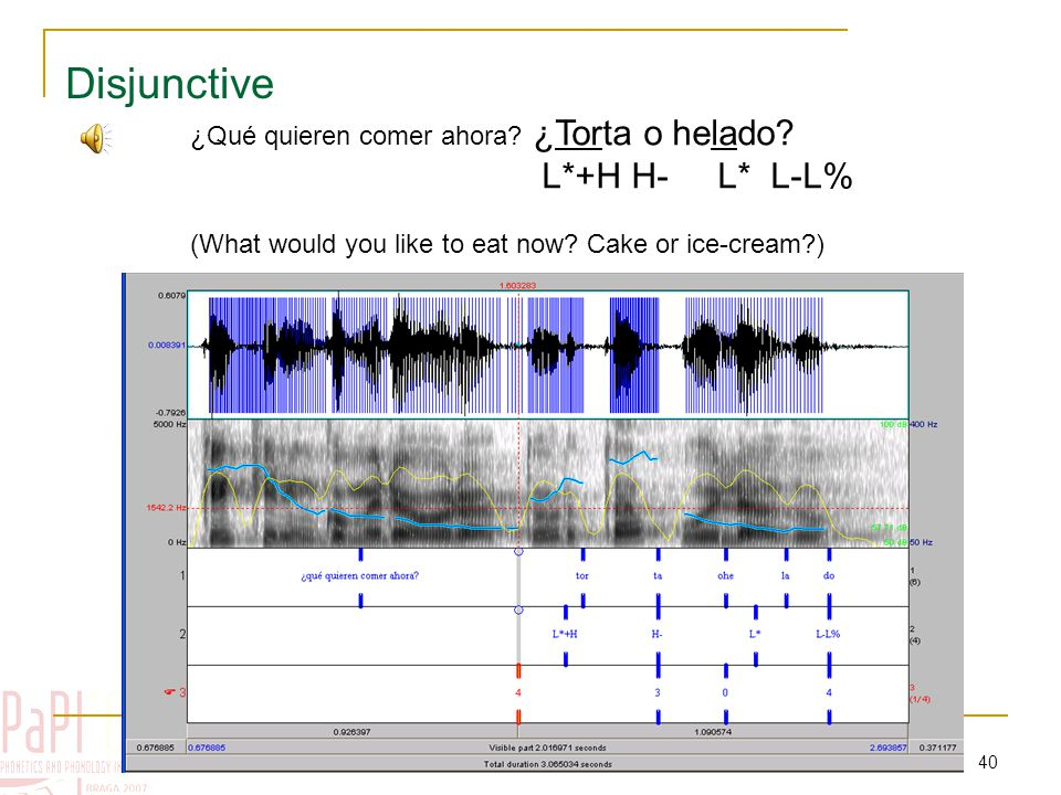 39 Disjunctive Pre-nuclear tones Nuclear tonesEdge tones L*+H ( H- ) L* L- L% H-H% Typical configuration: %L L*+H H- L* L-L%