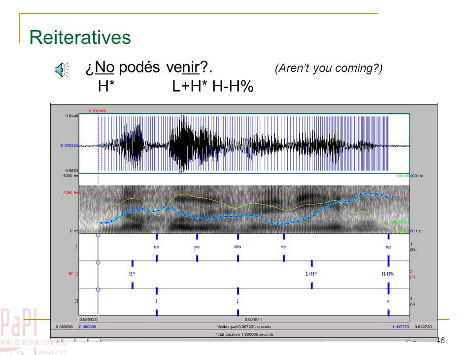 45 Reiteratives Pre-nuclear tones Nuclear tonesEdge tones H* H*+H H*+L L+H*H-H% Typical configuration: %L H* L+H* H-H%