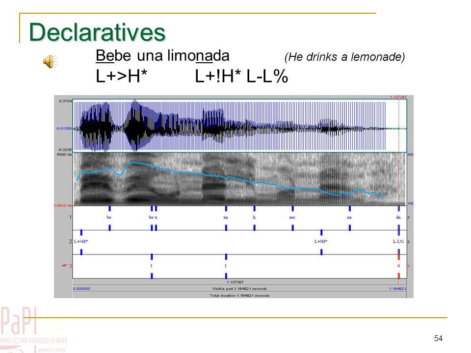 53 Ecuadorian ToBI (Ecu ToBI) Ecuadorian ToBI (Ecu ToBI) (Ana Estrella-Santos, UAB) - Two levels of prosodic structure - NUCLEARPRENUCLEAR L+H* L*+H L+!H* L+H* H+L* L+>H* L*