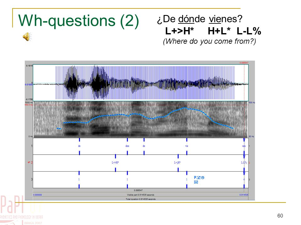59 Wh-questions (1) ¿Qué hora es? (What time is it?) H+L* L+H* H-H%