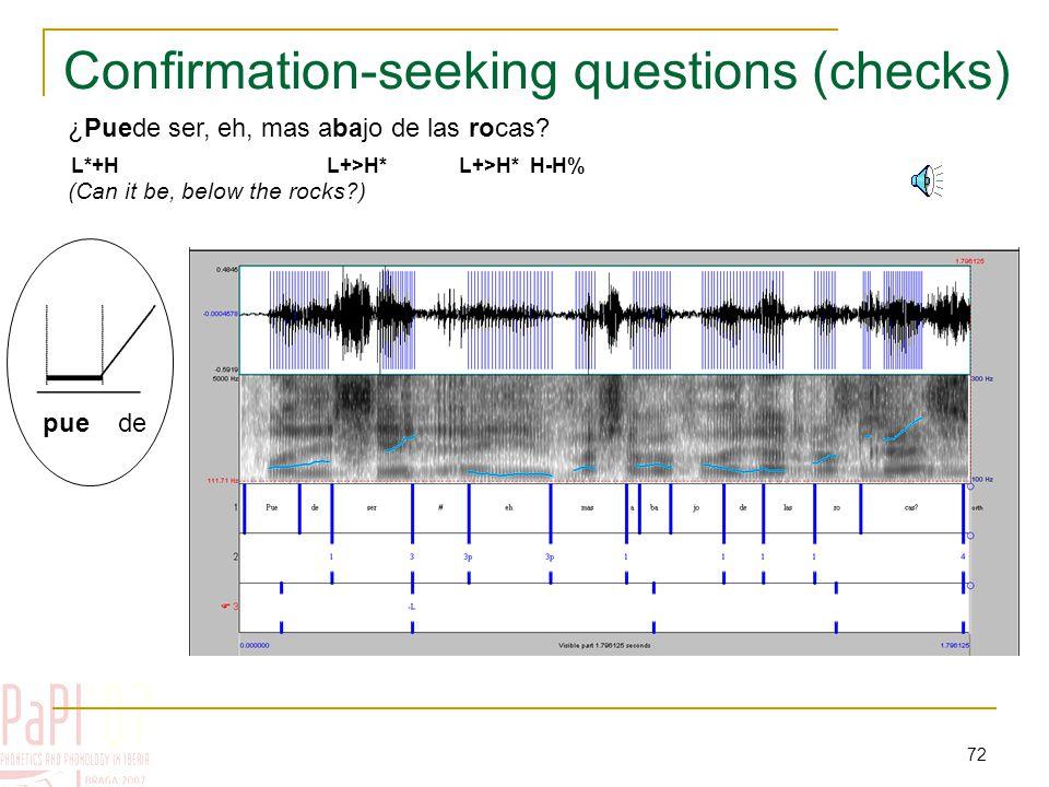 71 Information-seeking questions (query questions) Pre-nuclear accent L+>H* !H* L* H-H% ¿La guitarra española se toca con paciencia.