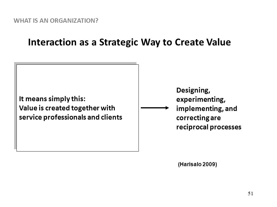 51 Interaction as a Strategic Way to Create Value It means simply this: Value is created together with service professionals and clients It means simply this: Value is created together with service professionals and clients Designing, experimenting, implementing, and correcting are reciprocal processes (Harisalo 2009) WHAT IS AN ORGANIZATION