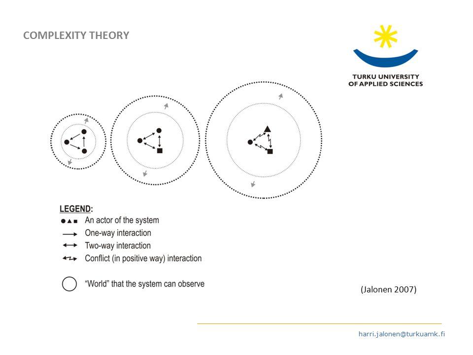 harri.jalonen@turkuamk.fi (Jalonen 2007) COMPLEXITY THEORY