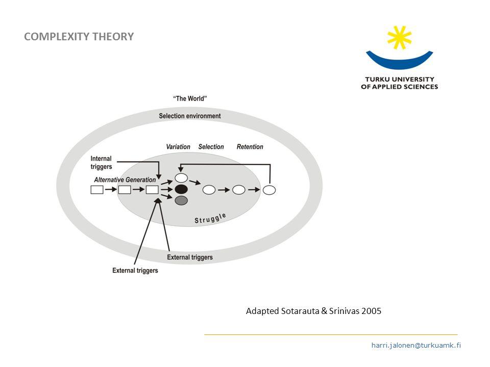 harri.jalonen@turkuamk.fi Adapted Sotarauta & Srinivas 2005 COMPLEXITY THEORY